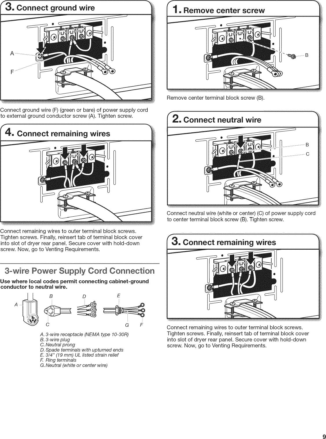 Funky Neutral Wires Mold - Wiring Diagram Ideas - blogitia.com