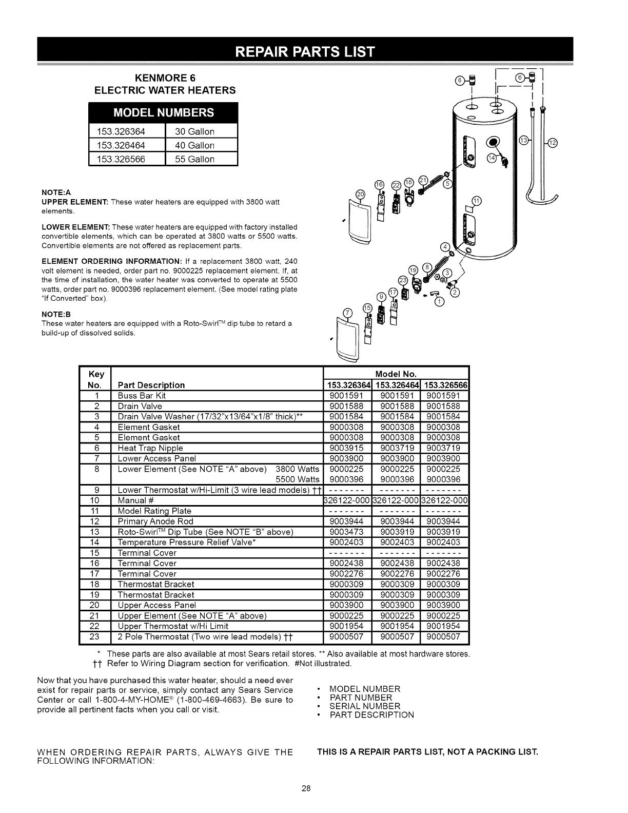 [TVPR_3874]  Kenmore 153326364 User Manual WATER HEATER Manuals And Guides 1310198L | Sears Water Heater Wiring Diagram |  | UserManual.wiki