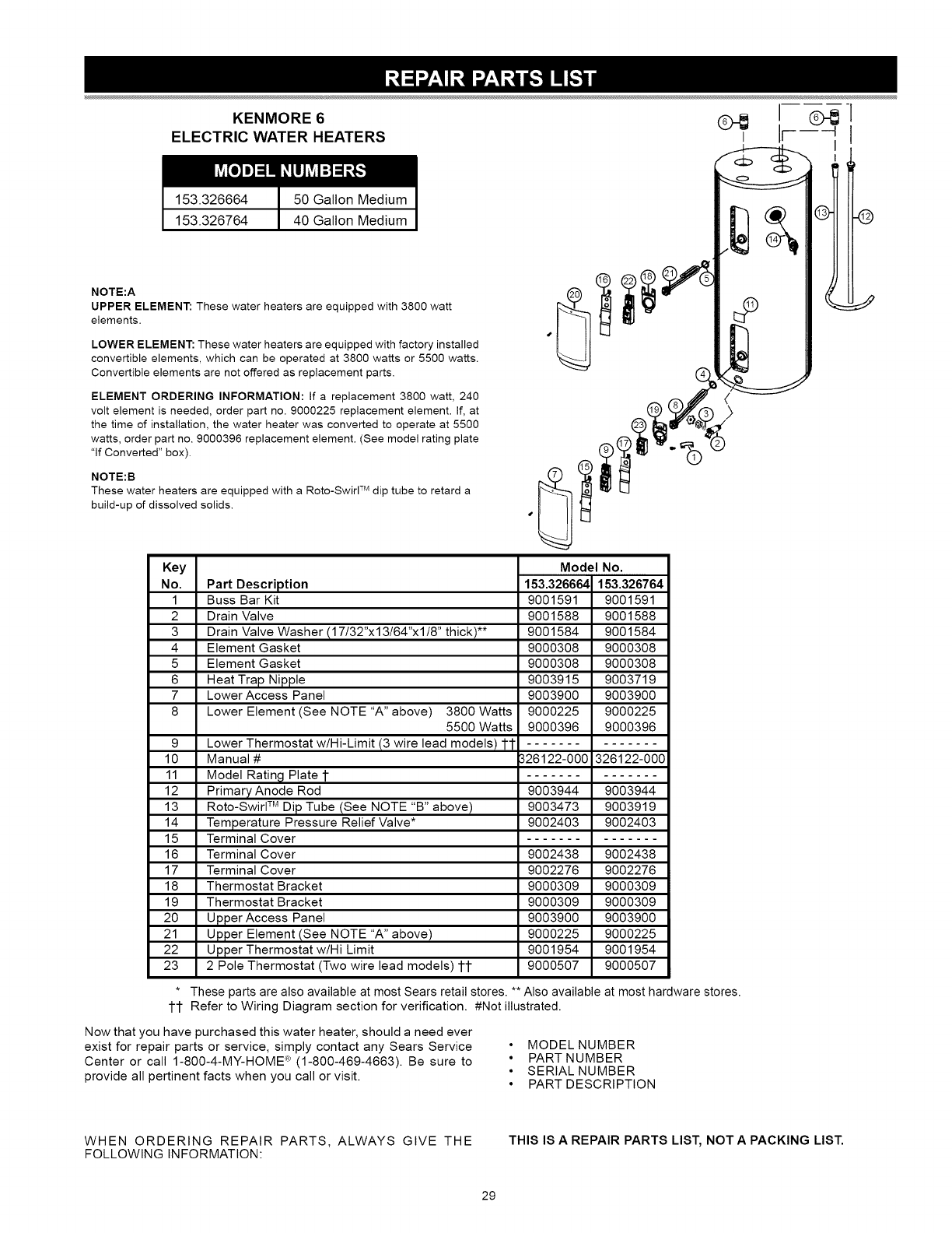 Kenmore 153326364 user manual water heater manuals and guides 1310198l kenmore 6i ccuart Images