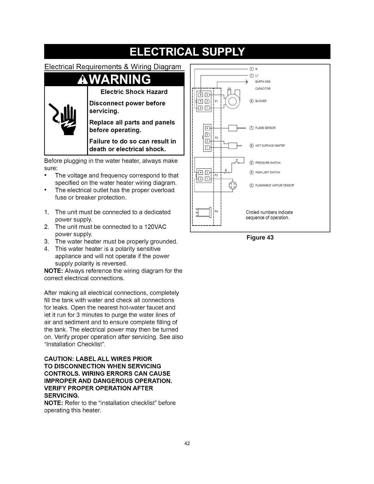 Electric Hot Water Heater Wiring Diagram On Power Cord Kenmore 153331350 User Manual Manuals And Guides 1304032l Electrical Requirements