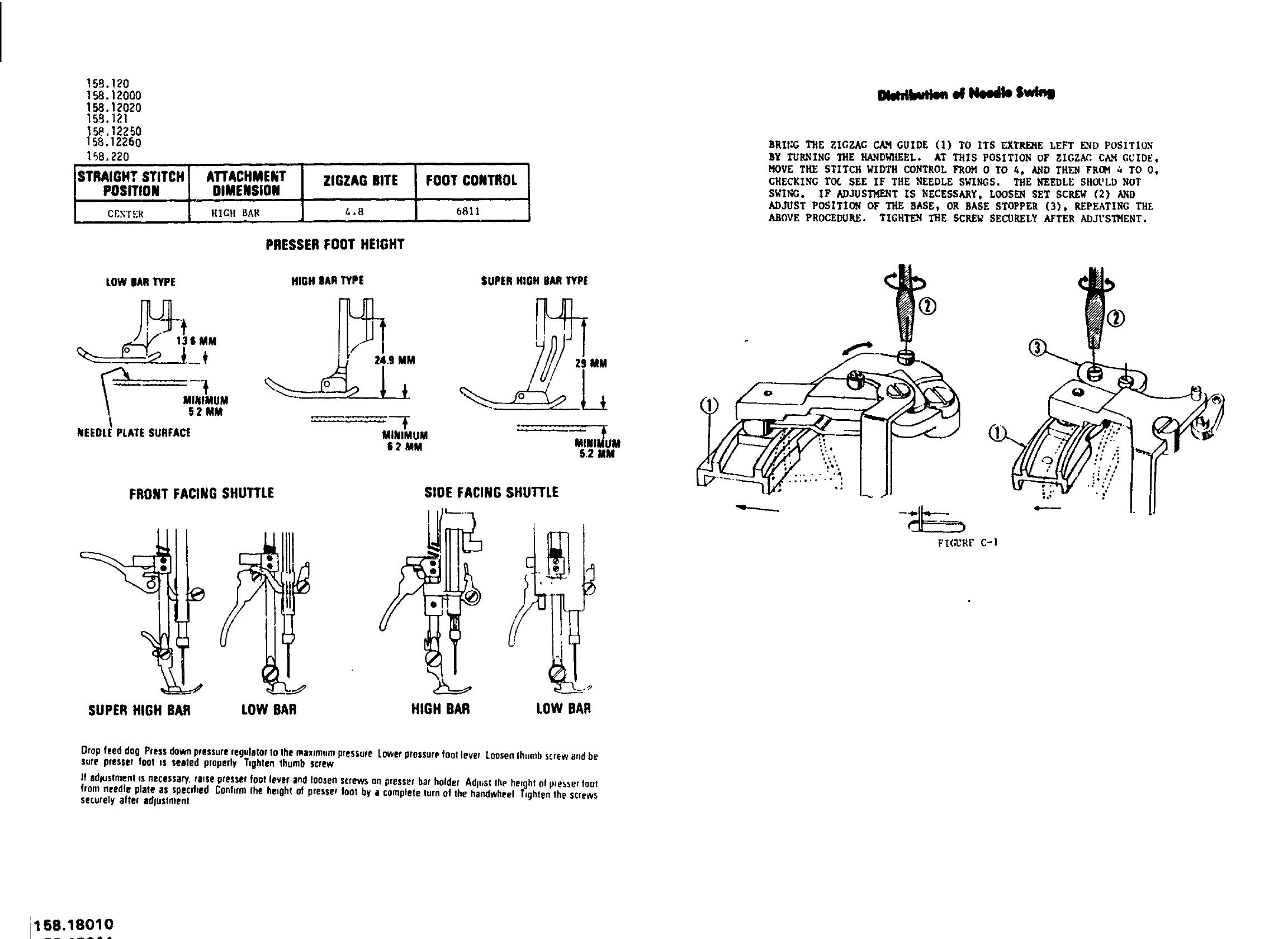 Engineers Head Manual Guide