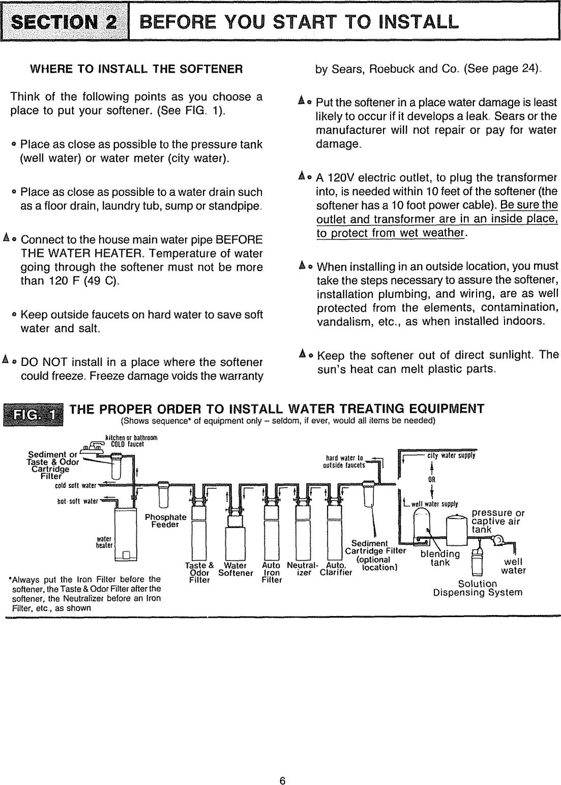 Kenmore 625348832 User Manual WATER SOFTENER Manuals And