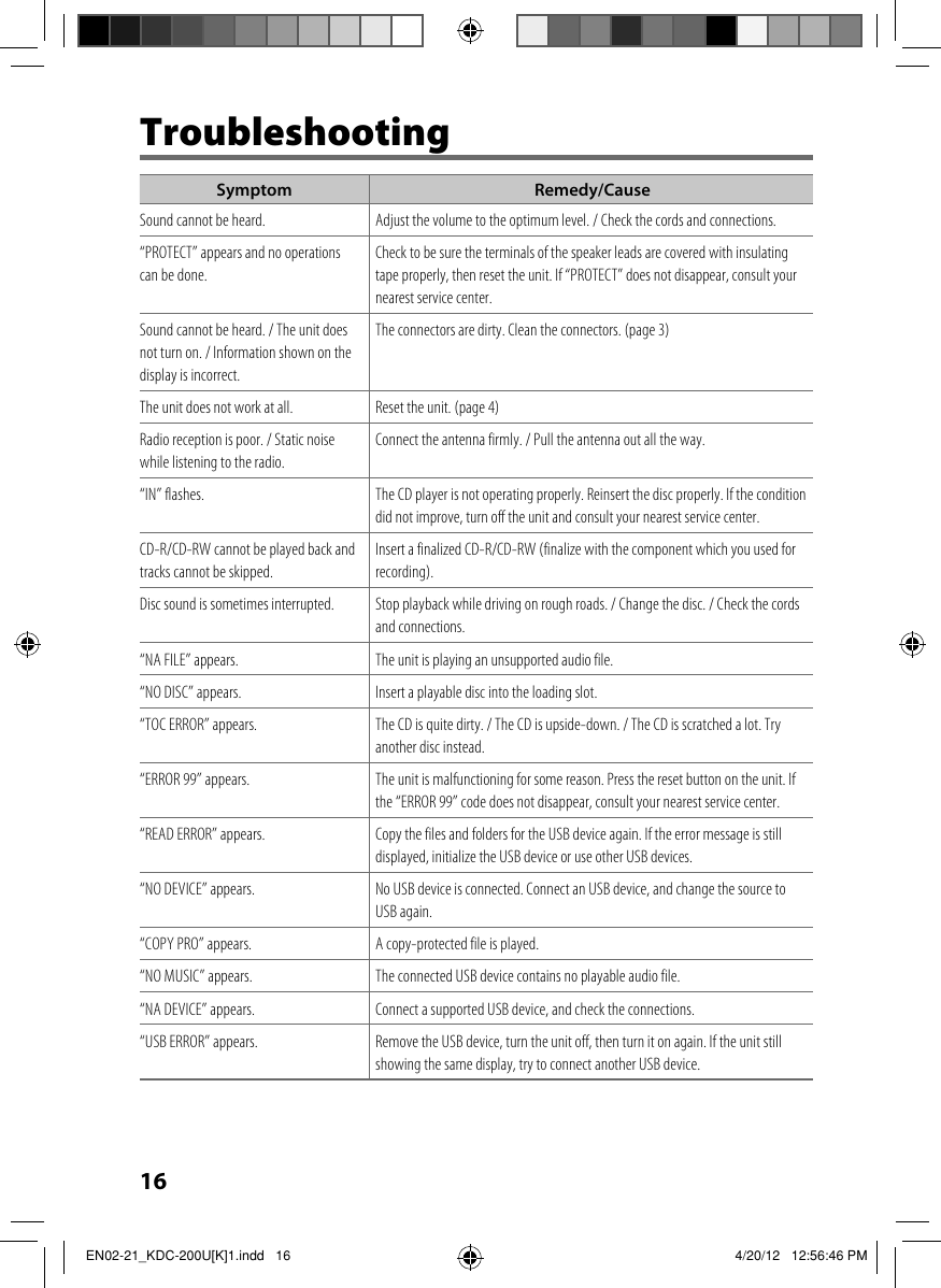 Kenwood KDC 200U User Manual To The 4c7e010a 72c2 45f8 b11a