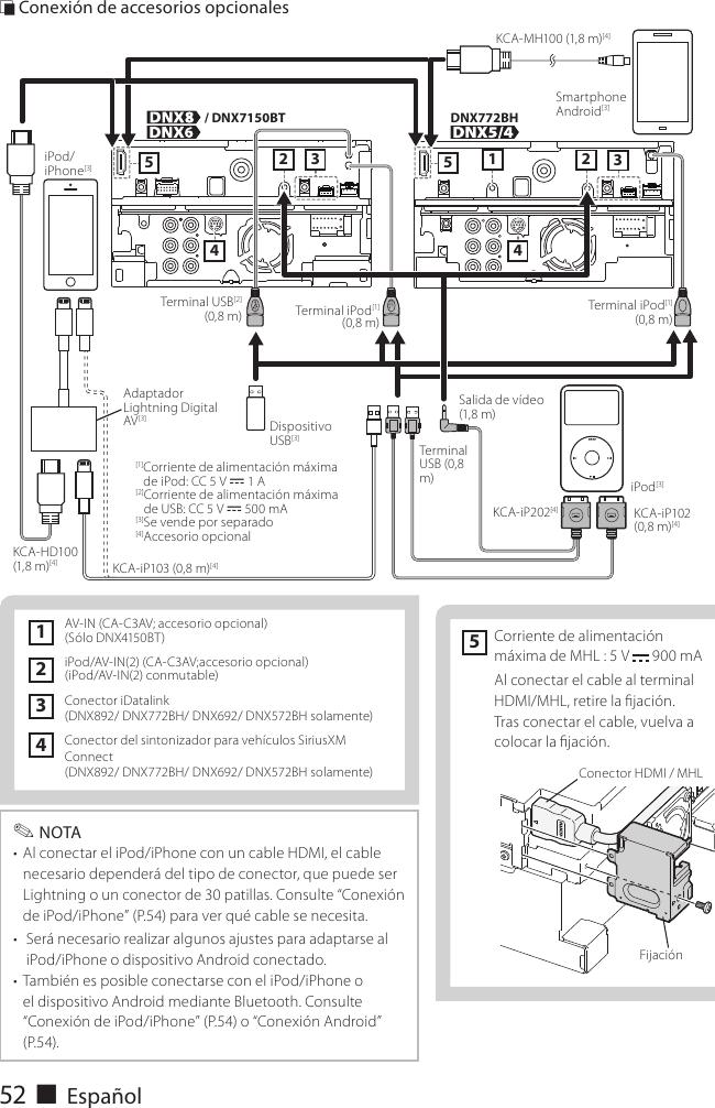 Kenwood Dnx 572 Bh Quick Start Manual
