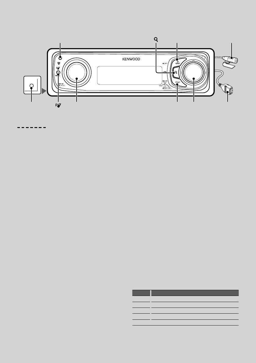 Kenwood Excelon Kdc X693 Users Manual B64 4416 00 09flip K En Wiring Diagram Mp442u Aux