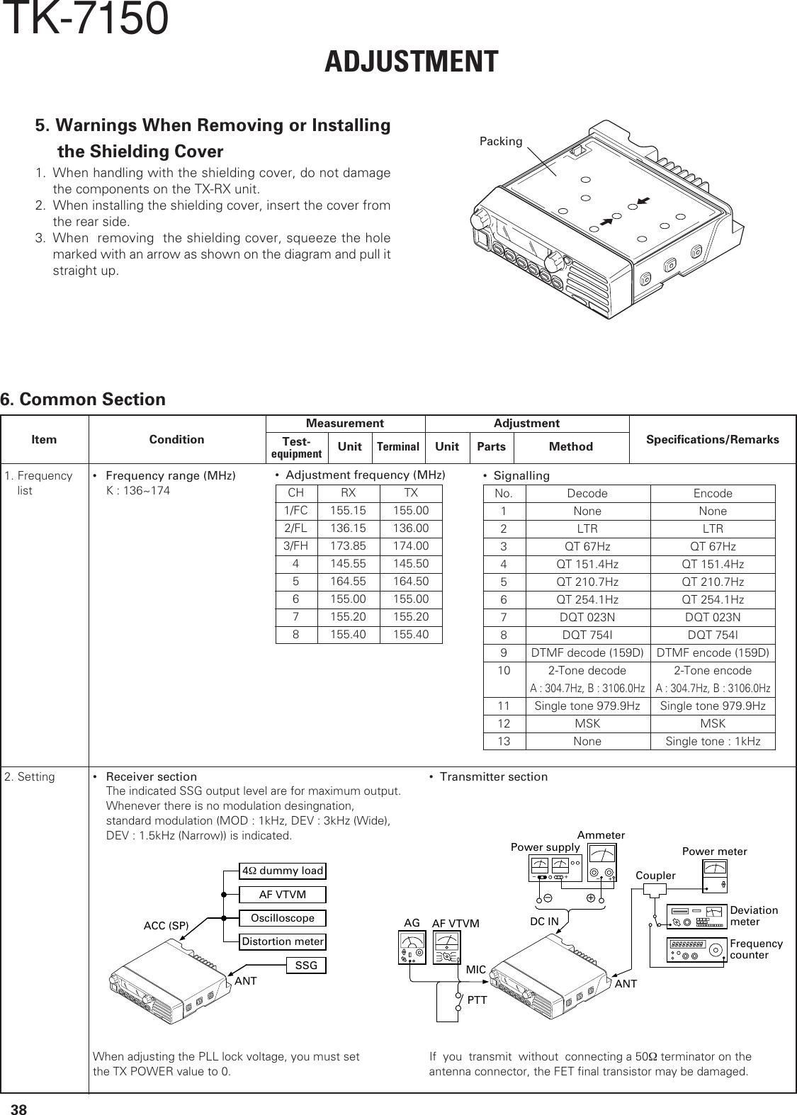 Kenwood Fleetsync Tk 7150 Users Manual 7150(K)