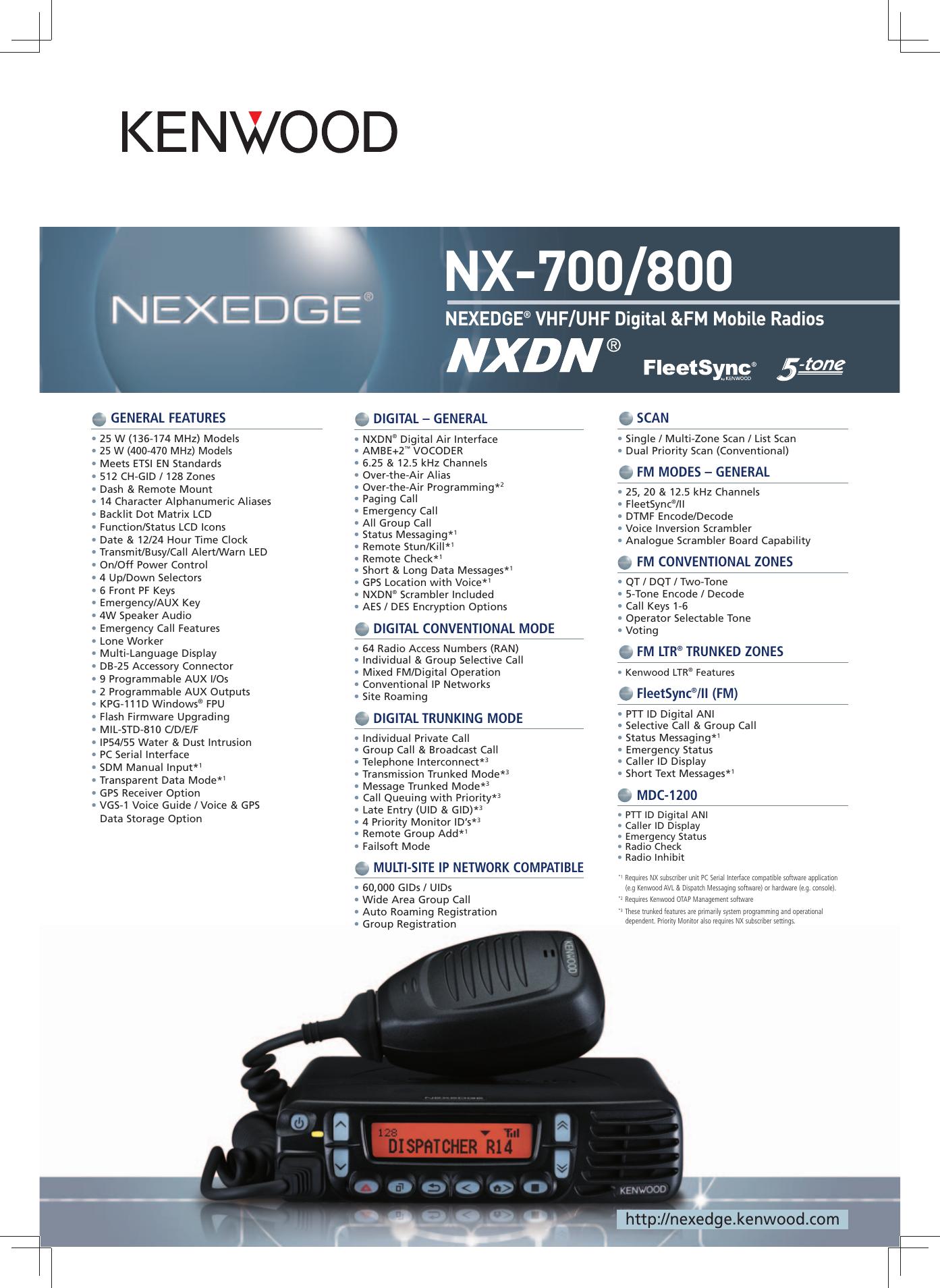 Kenwood Scanner Nx 700 Users Manual