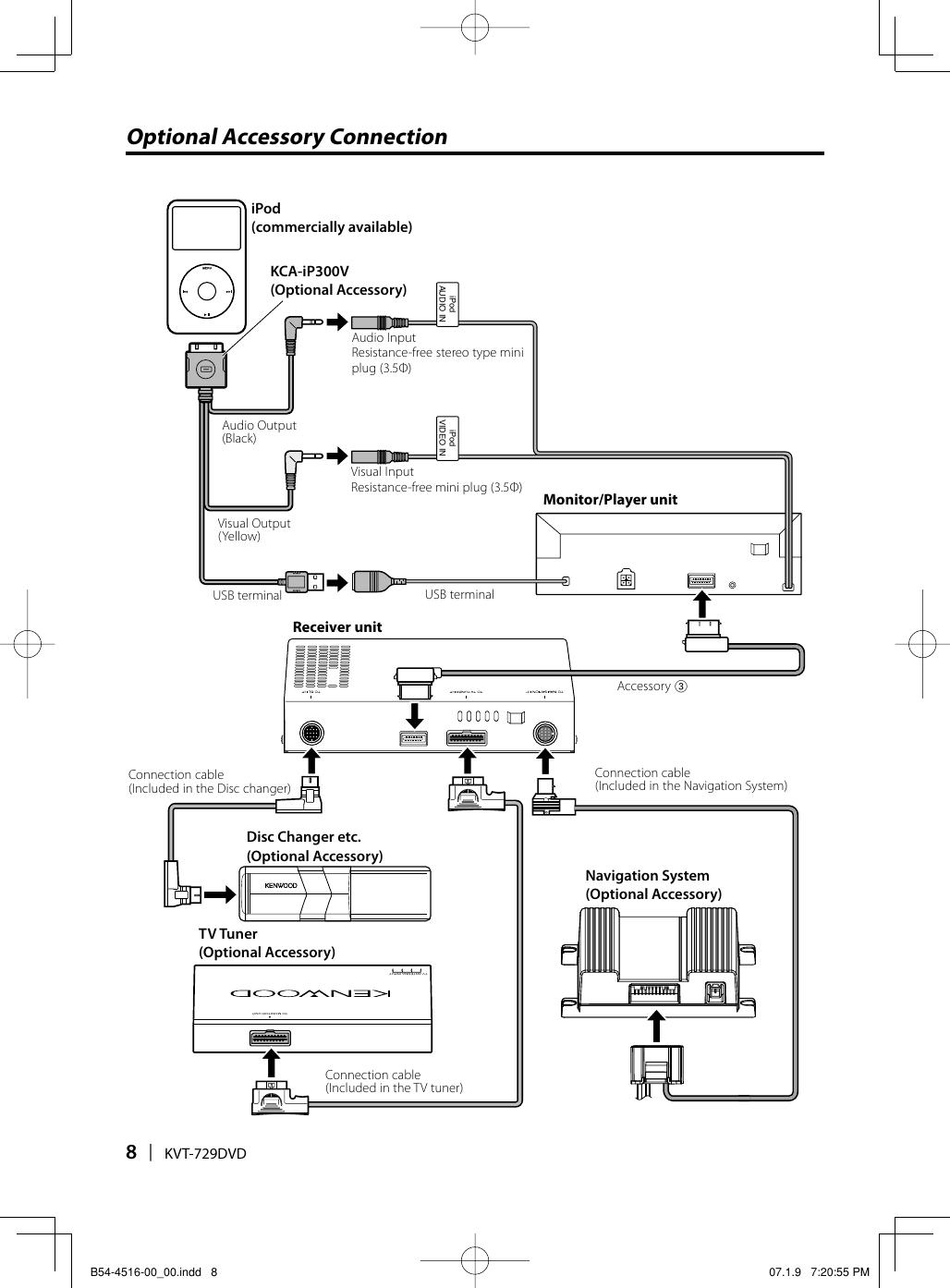 Kvt 512 Wiring Diagram
