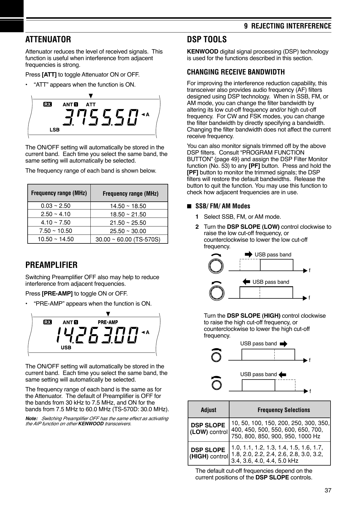Kenwood Ts 570D Users Manual 570S_D
