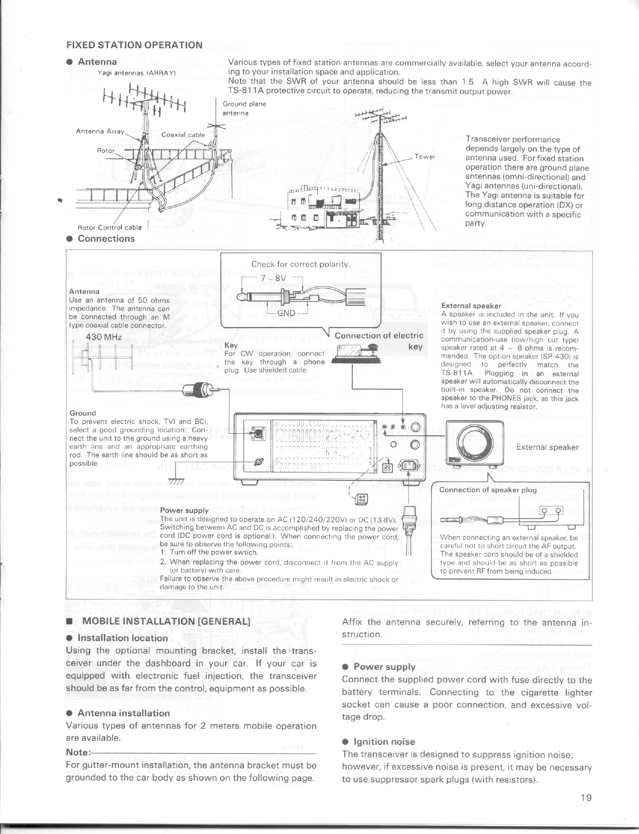 Kenwood Ts 811A Owner S Manual