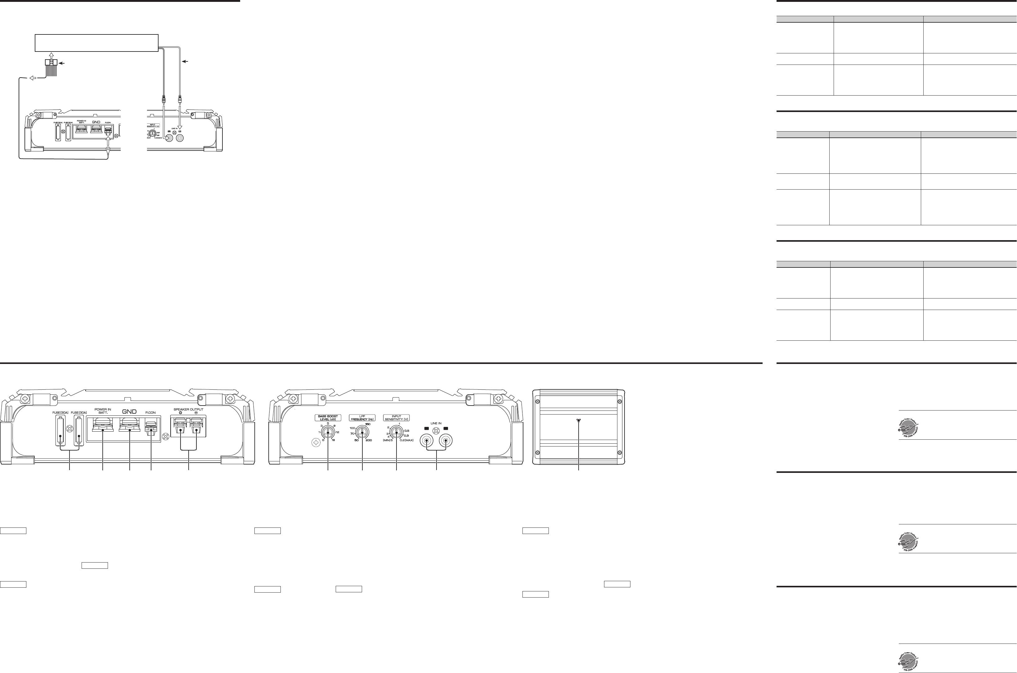 Kenwood X500 1 X500_K_EnFrEs User Manual To The 681d82f9 ... on kenwood speaker diagram, smps power supply circuit diagram, surround sound systems circuit diagram, 2007 silverado 2500hd battery diagram, kenwood kdc, kenwood stereo wiring, kenwood deck wiring-diagram, fuse box diagram, pioneer car stereo wiring diagram, kenwood bt900 wiring-diagram, kenwood harness pinout, kdc stereo harness pinout diagram, kenwood ddx512 wiring-diagram, audio amplifier circuit diagram, kenwood stereo pinout diagram,