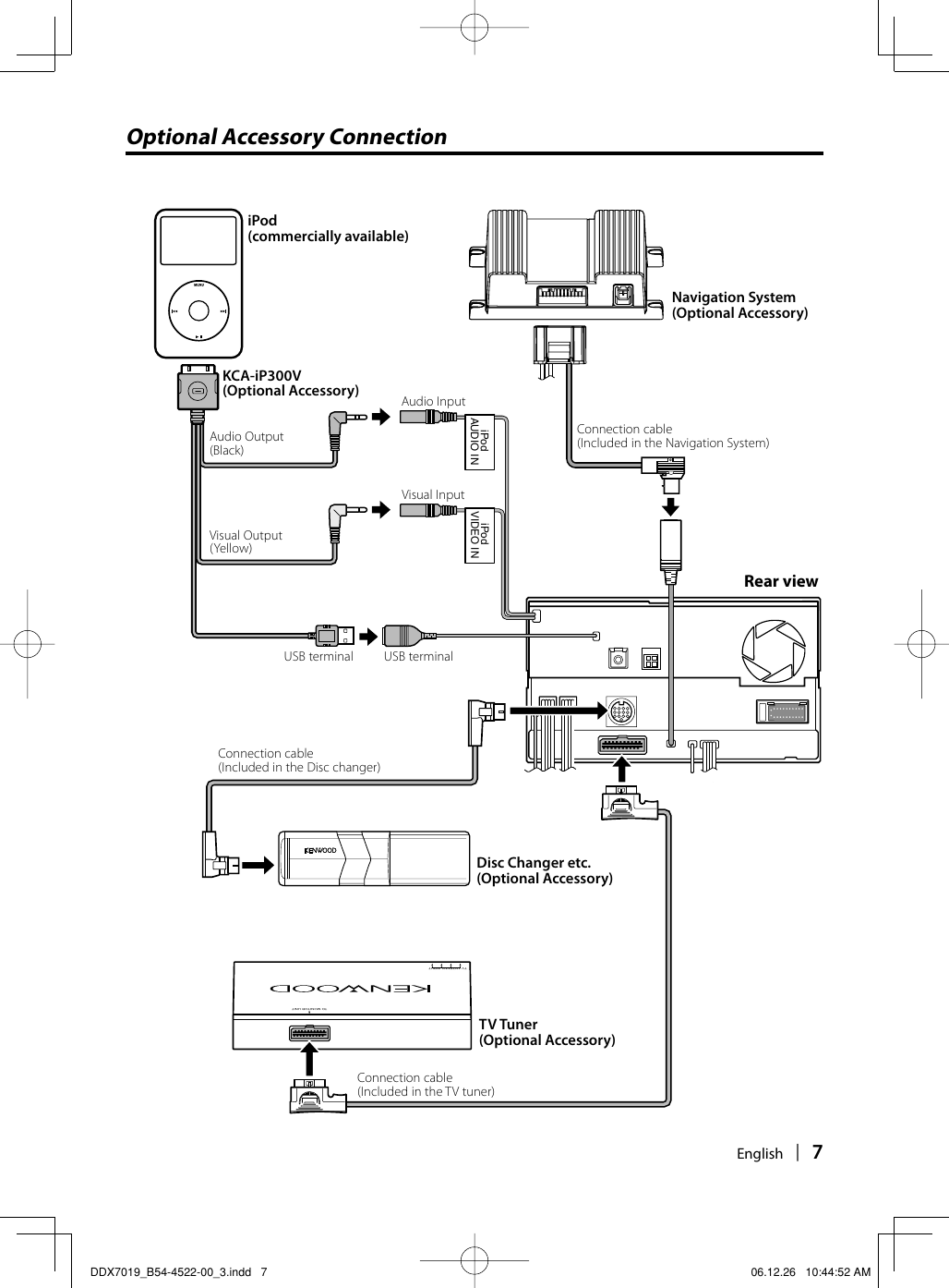 Kenwood Kvt 717dvd Wiring Schematic Diagrams 819 Harness 4 Pin Ddx7019 Diagram Usb Cable Car Dvd