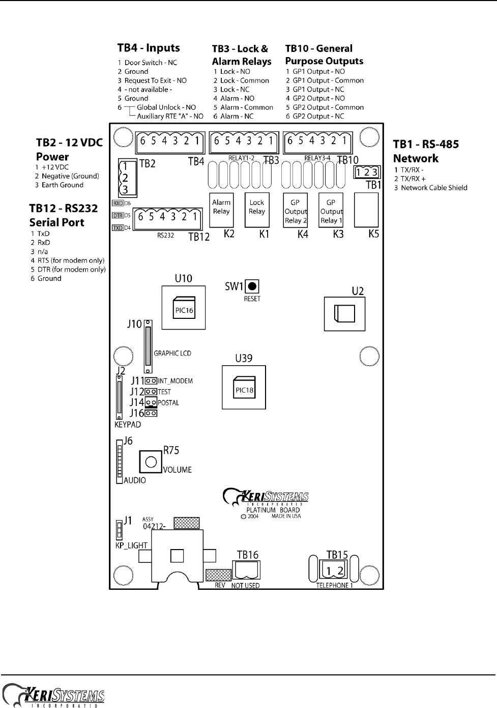 [DIAGRAM_09CH]  Keri Systems EntraGuard_Platinum_Quick_Start_Guide Entra Guard Platinum  Telephone Entry Controller Quick Start Guide Entraguard | Keri Access Wiring Diagram |  | UserManual.wiki