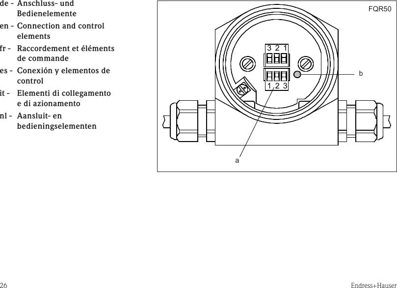 Kirchgaesser Industrieelektronik FQR50 Radar Level Sensor User Manual