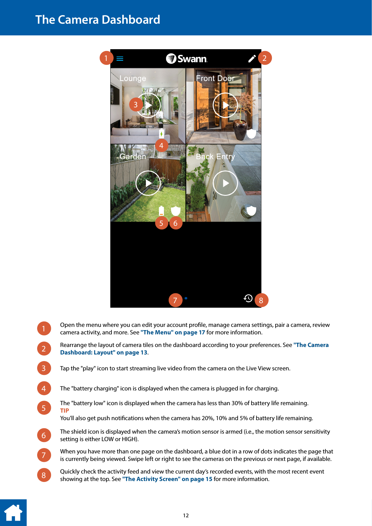 Smart Security Camera SAFE By Swann App Manual SWN SWWHD