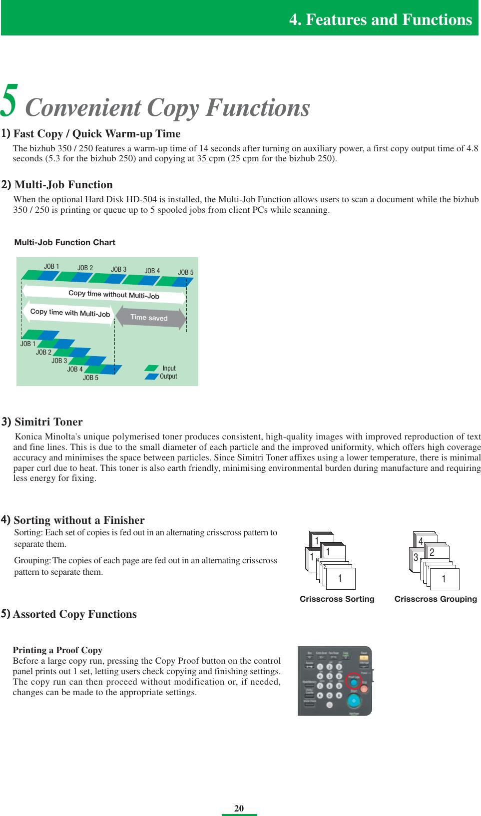 Konica Minolta Bizhub 250 Users Manual
