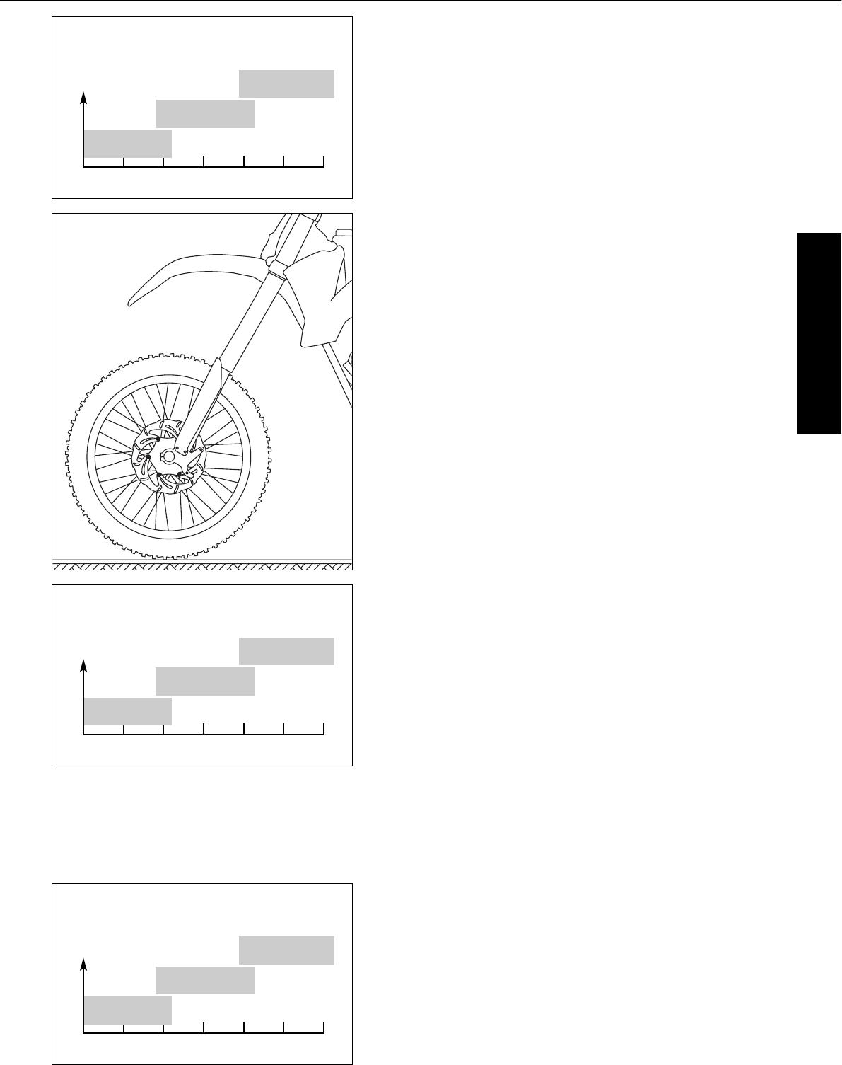 Clignotant paire arrière droit u gauche zzz z 0