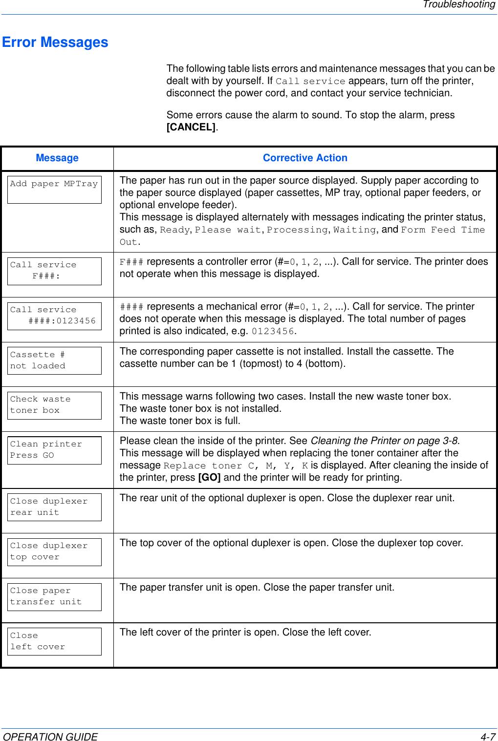 Kyocera Fs C5015N Users Manual