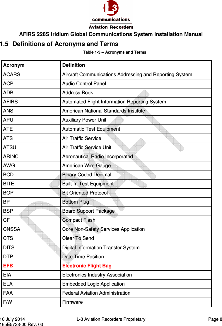 L3 technologies afirs228s satellite data unit user manual iridium io afirs 228s iridium global communications system installation manual 16 july 2014 l 3 aviation recorders keyboard keysfo Gallery