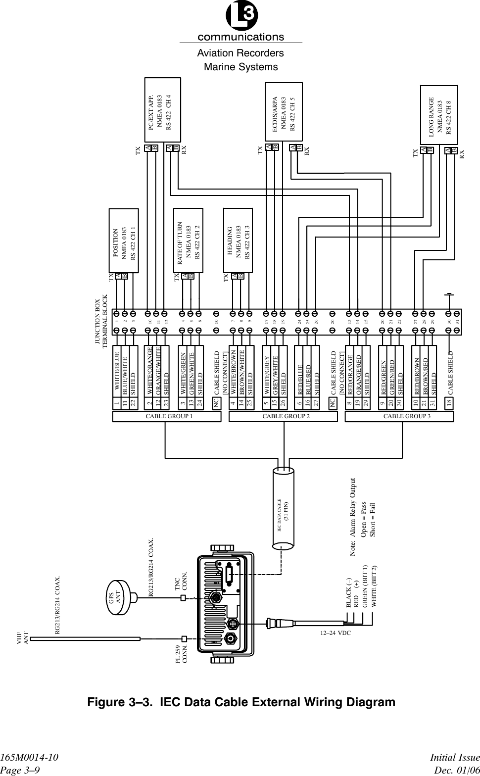 L3 Technologies Aisa1 Shipboard Use User Manual Protec Ais Hardware Coax Cable Schematic Marine Systemsaviation Recordersinitial Issuedec 01 06165m0014 10page 391224 Vdcblack