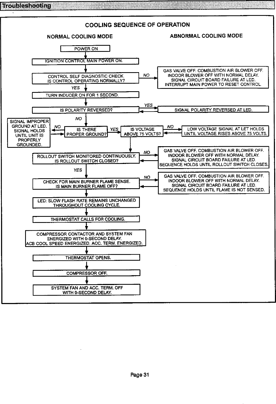 Lennox Furnace Control Board Wiring Diagram Together With Gas Furnace