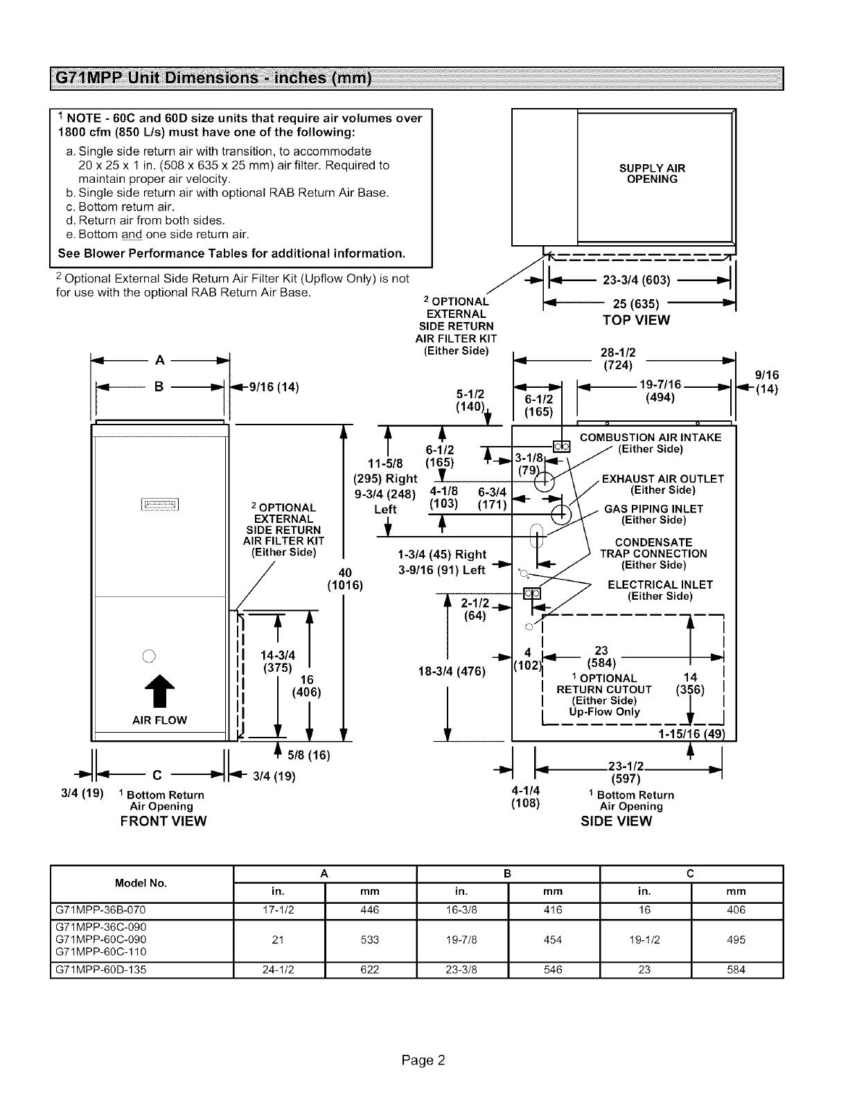 Lennox Furnace Wiring Diagram 16 G - Wiring Diagrams Hidden on