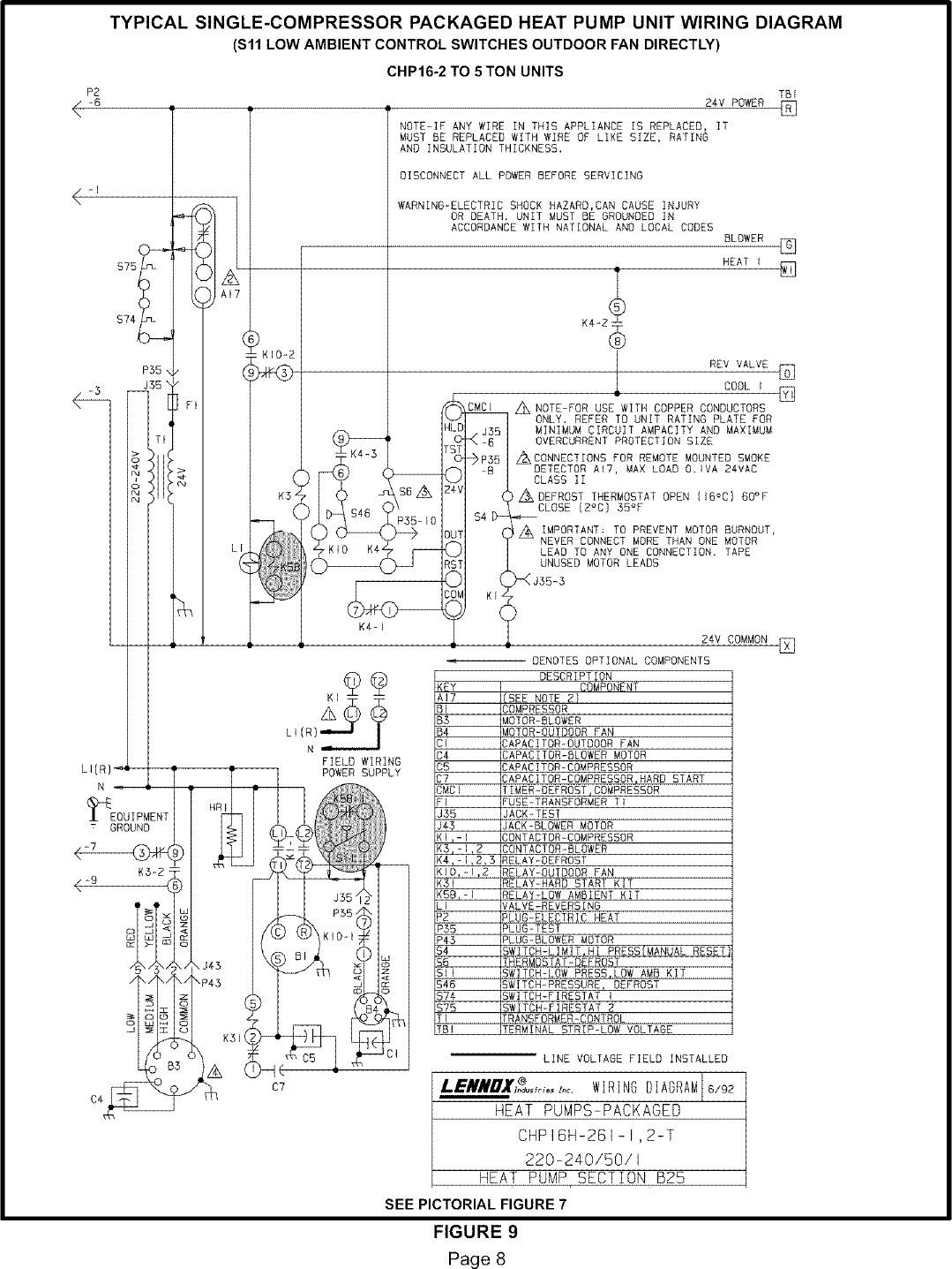 LENNOX Controls And HVAC Accessories Manual L0806303