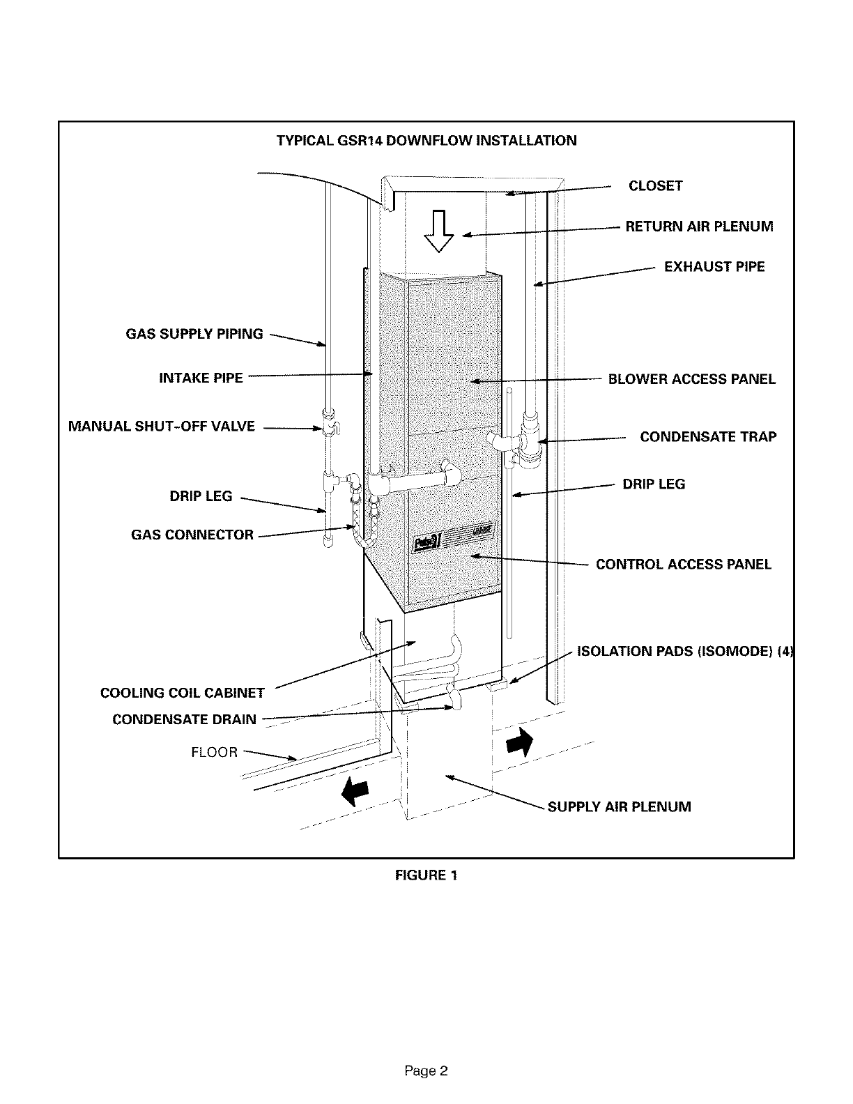 LENNOX Furnace/Heater, Gas Manual L0806891   Gsr14 Wiring Diagram For Lennox Furnace      UserManual.wiki