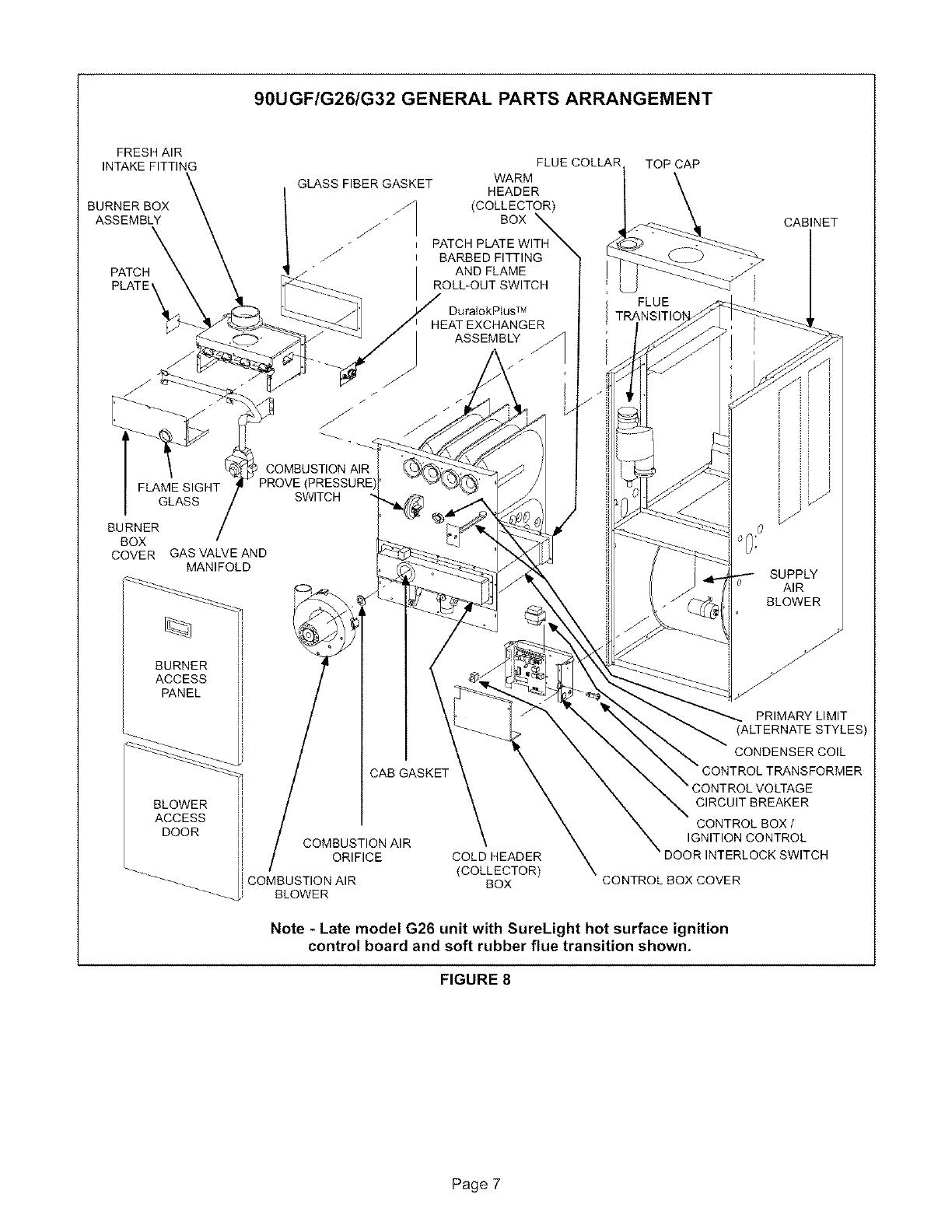 90UGF/G26/G32 GENERAL PARTS ARRANGEMENT