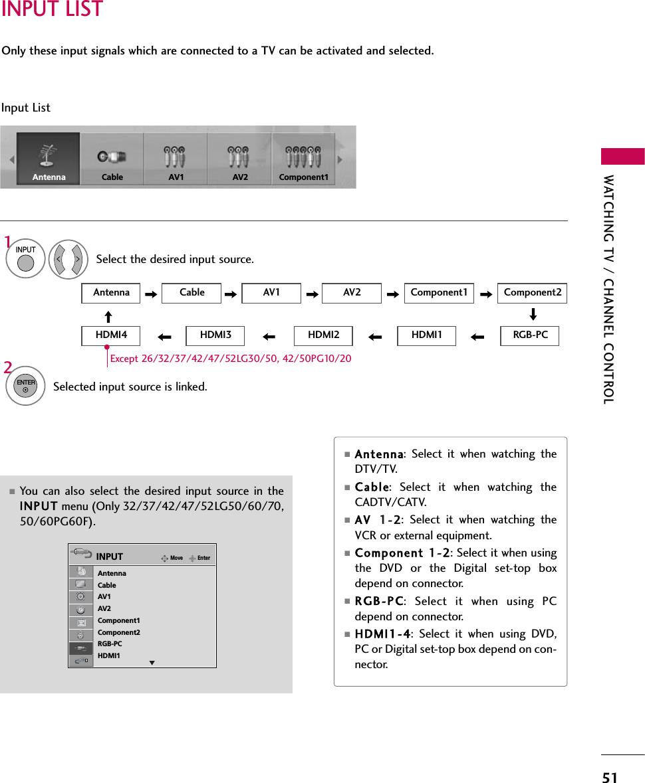 lg electronics usa 32lg30ud lcd tv monitor user manual 37lg30 ud rh usermanual wiki Main Board 37LG30 Manual