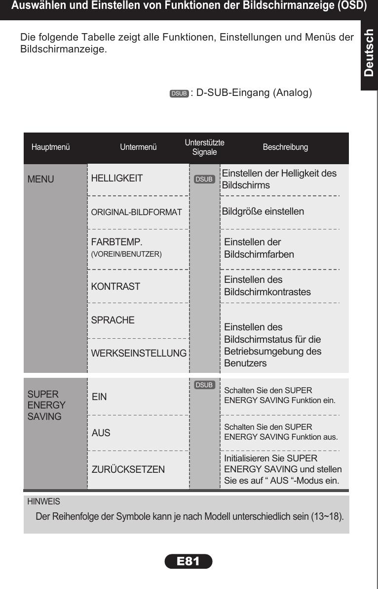 LG Electronics USA HSTND-3251-L LCD Monitor User Manual MFL62058581 ...