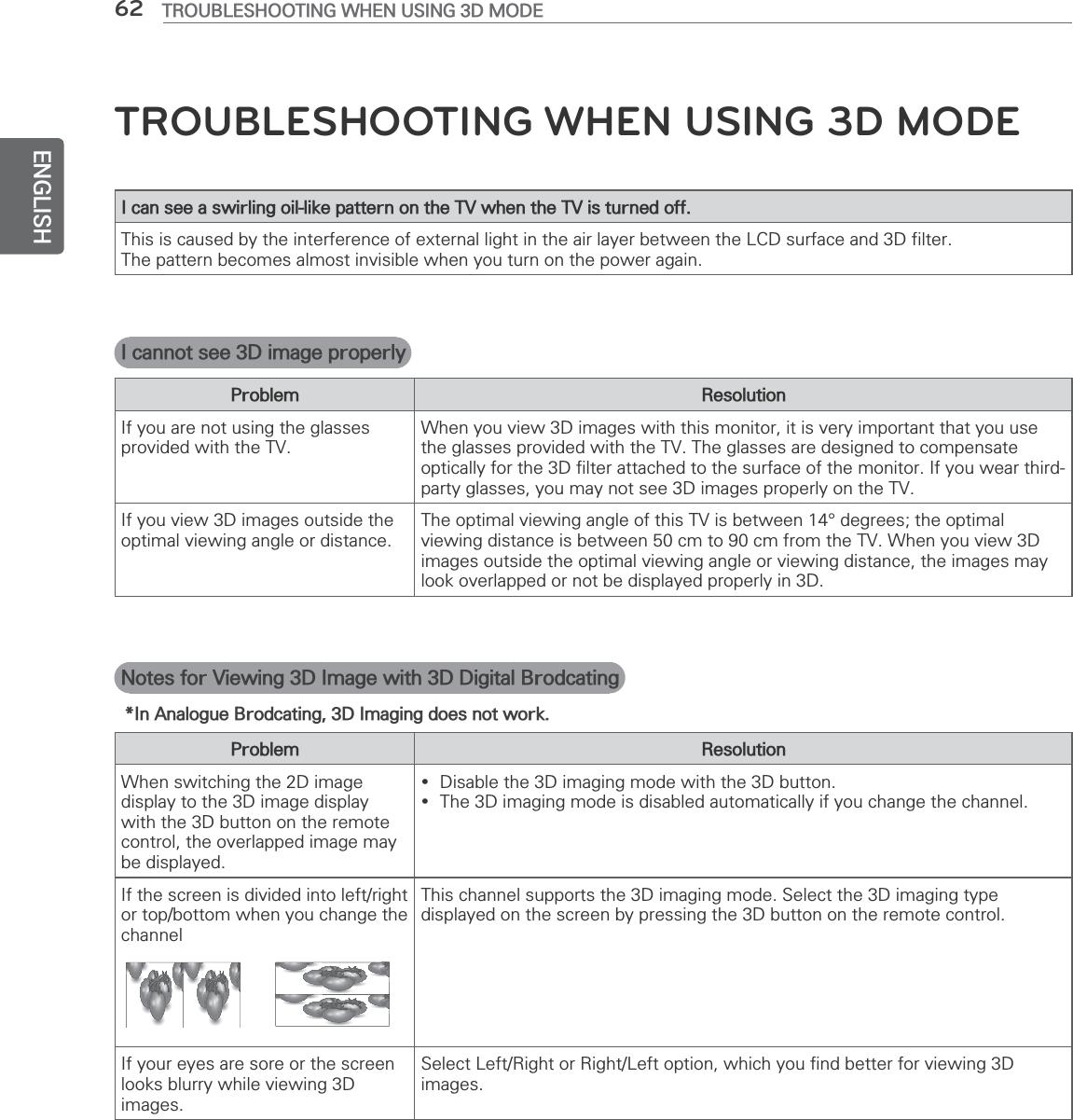 LG Electronics USA M1950DM LED LCD TV Monitor User Manual