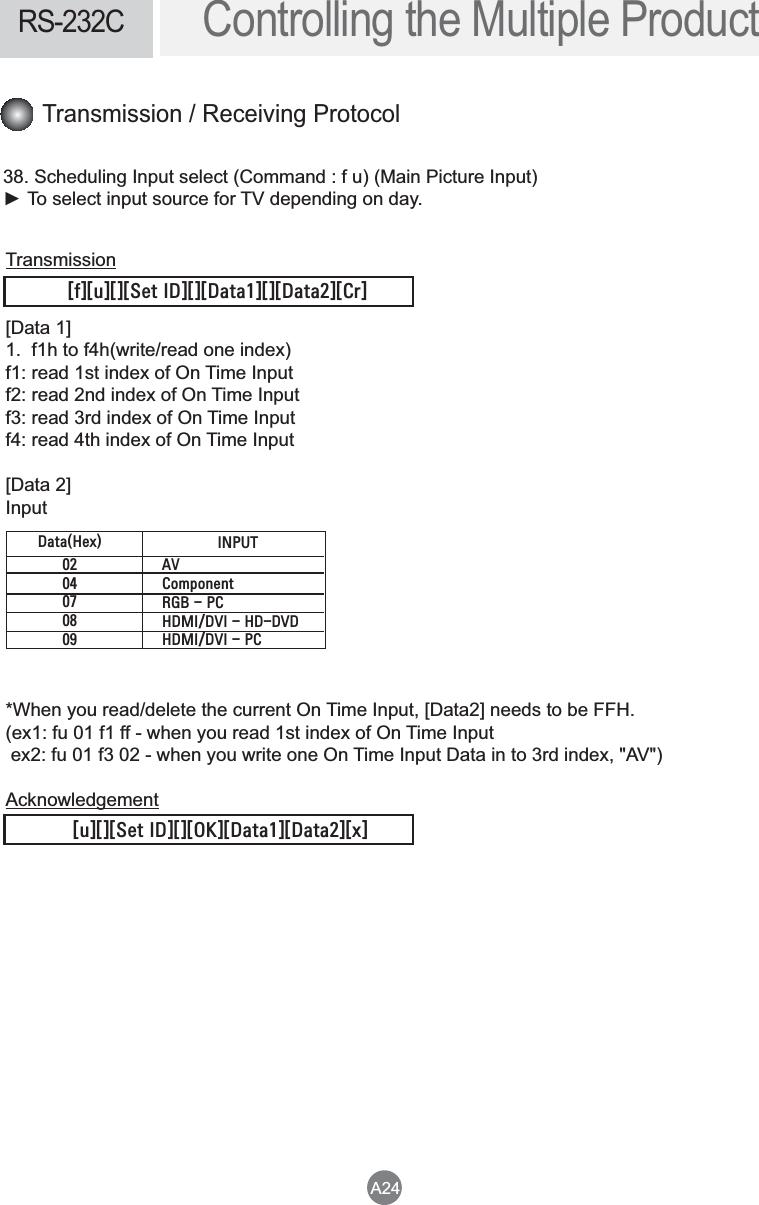 LG Electronics USA M4720CJ LCD Monitor User Manual G User s manual