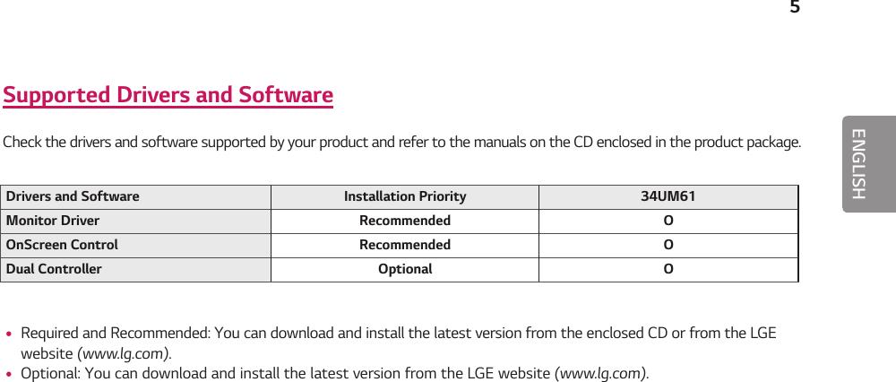 LG 34UM61 P User Manual Owner's ENG OWM