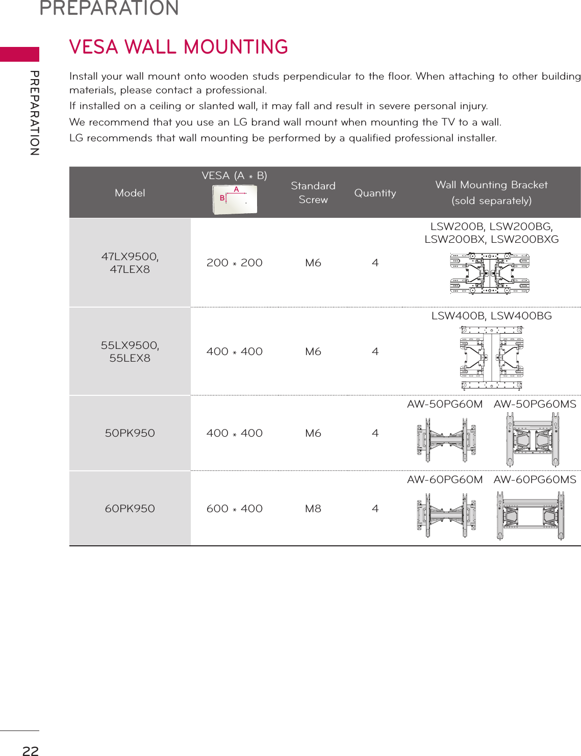 LG 55LX9500 SAC34134205_1 User Manual Owner's Sac34134205 2 Eng