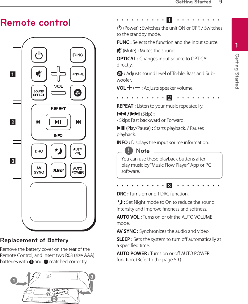 LG LAS950M User Manual Guide LAS950M DUSALLA (Web) ENG V3