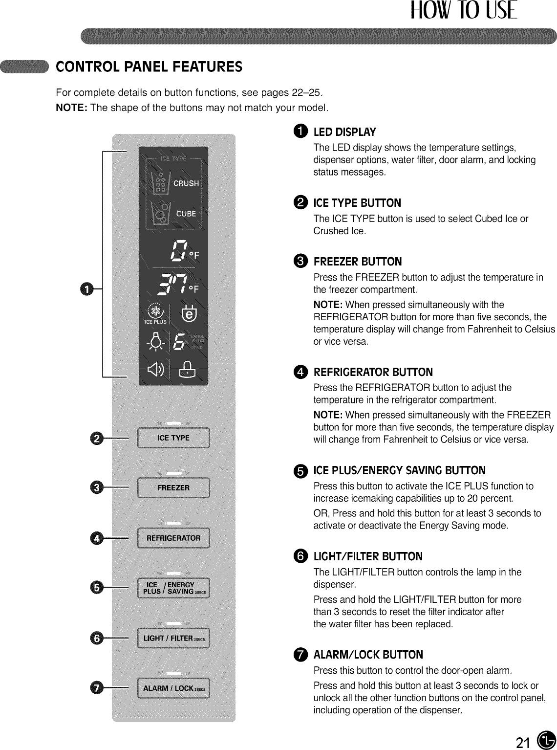 LG LFX28978SB/01 User Manual REFRIGERATOR Manuals And Guides