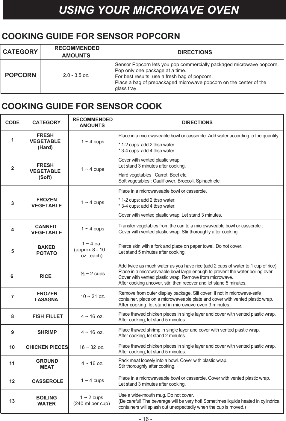 LG LMH2235ST MFL06317610 User Manual Owner's MFL56516421 08