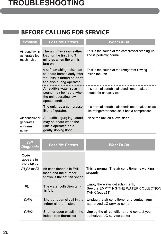 LG LP1215GXR User Manual Owner's English