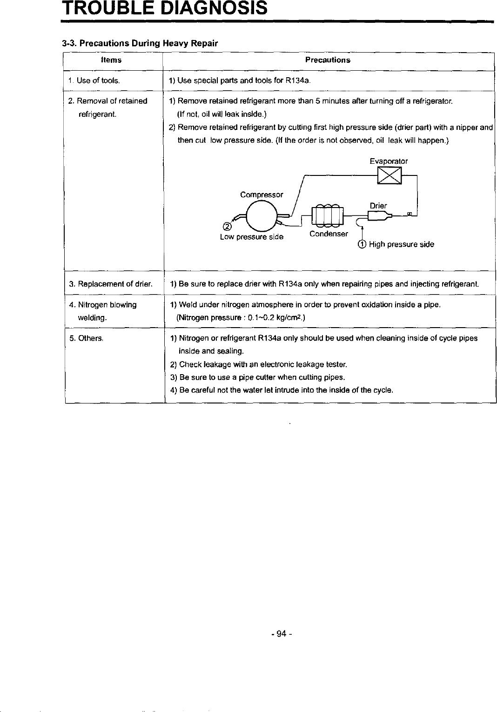 LG LRSPC2051BM User Manual REFRIGERATOR Manuals And Guides