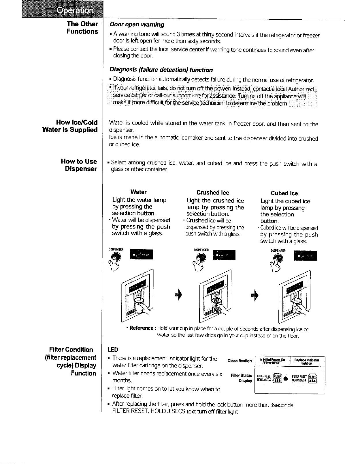 LG LSC26905SB User Manual REFRIGERATOR Manuals And Guides LR708065