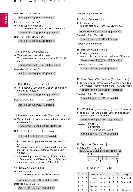 LG OLED65C6P User Manual Owner's OLED C6 US