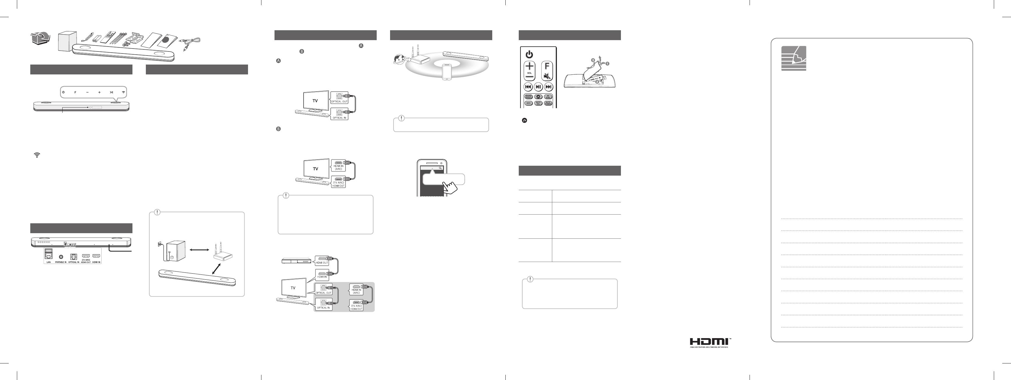 LG SK9Y User Manual Guide SK9Y DUSALLK SIM (Sheet) ENG MFL70420305