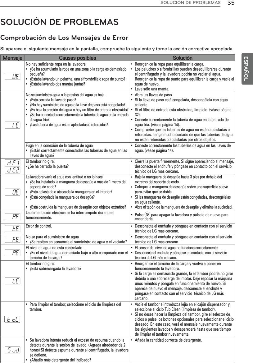 LG WM3770HWA MEL68639737_160715 User Manual Owner's MFL69963904