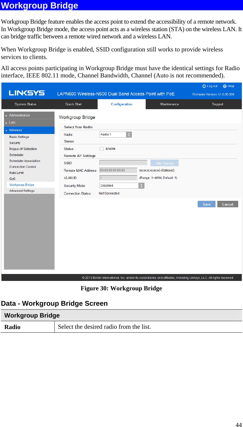 Linksys Bridge Mode