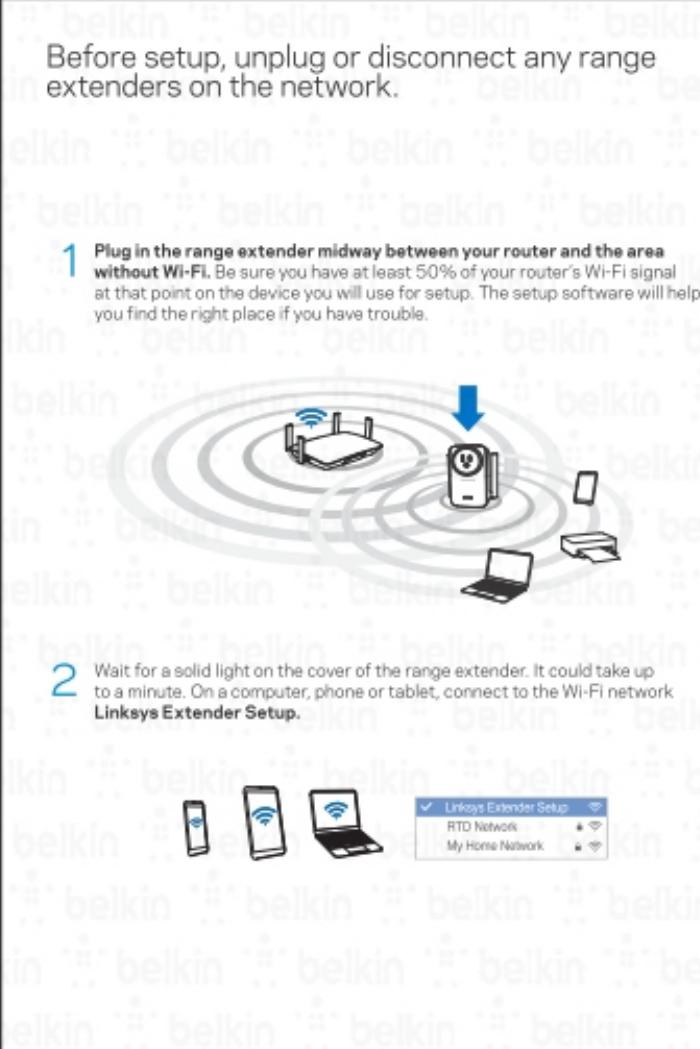 LINKSYS RE6700 Wireless Extender User Manual RE6700