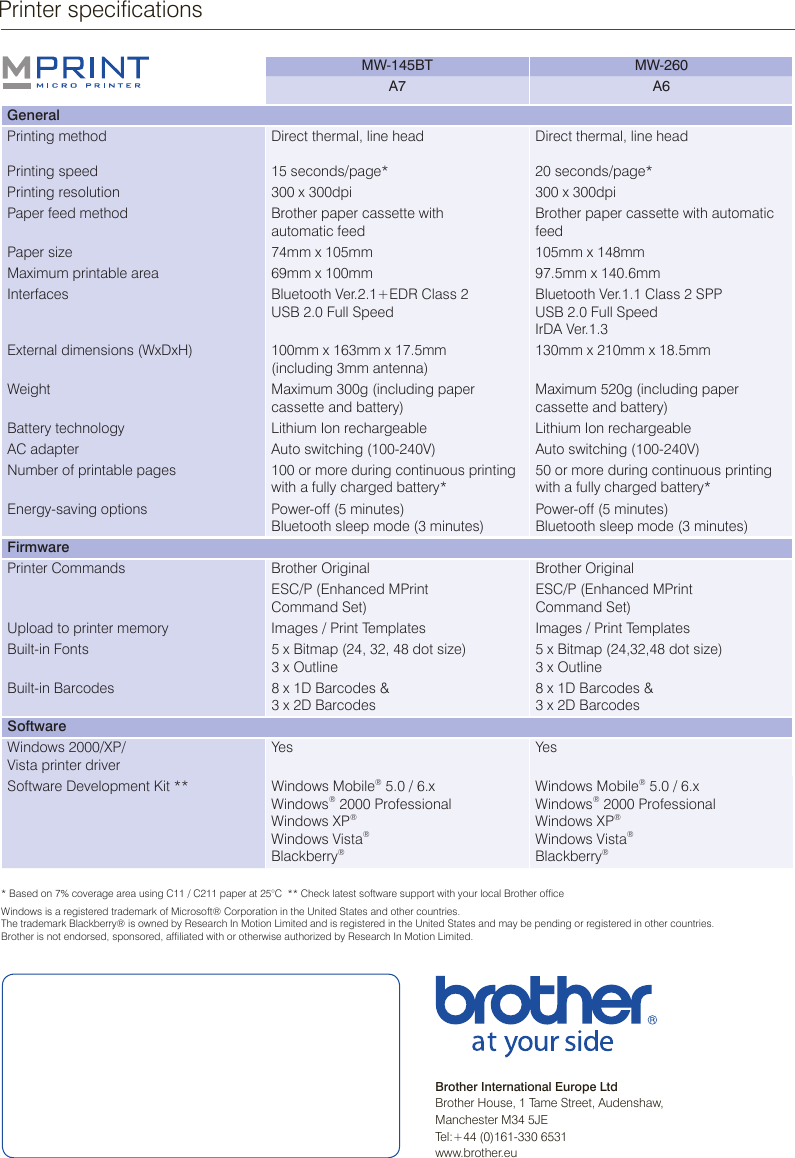 LabelZone Mw260 Leaflet User Manual
