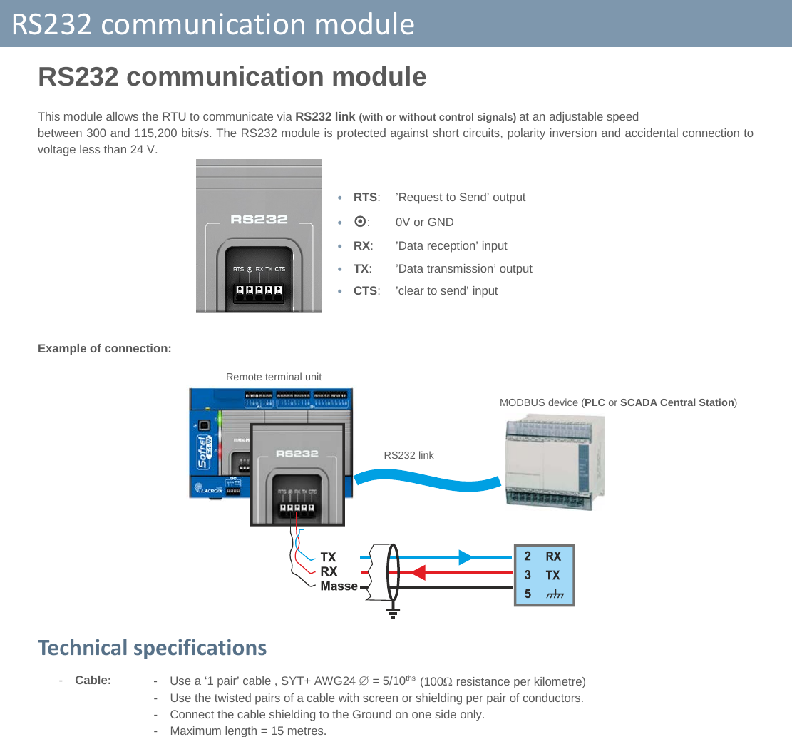 Lacroix Sofrel S4X Remote terminal unit User Manual Sofrel