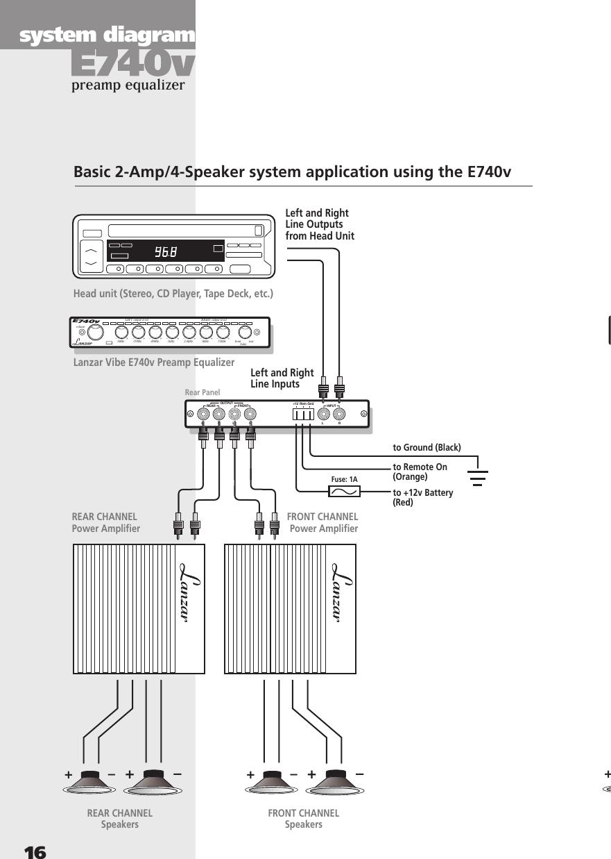 Lanzar Sub Wiring Free Download Wiring Diagrams Pictures Wiring