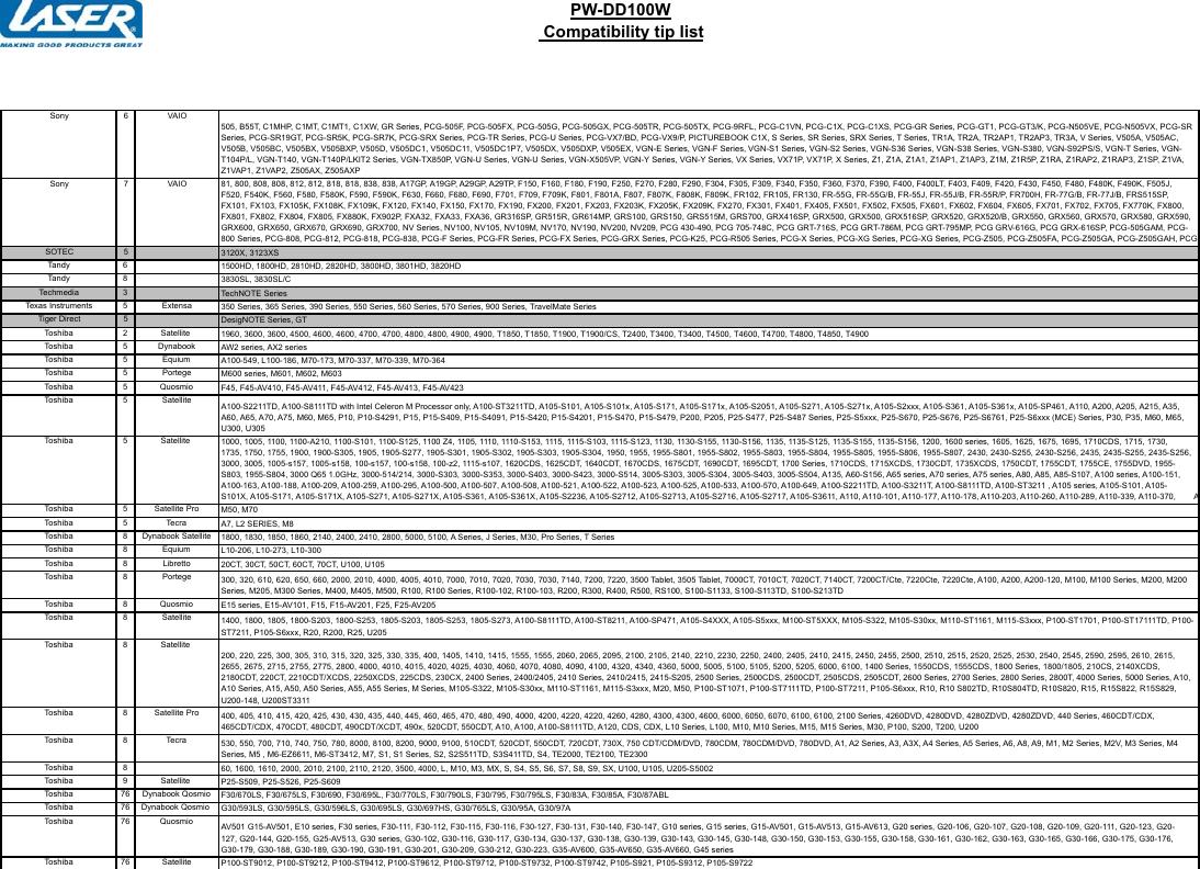 Laser Pw Dd100W Users Manual User